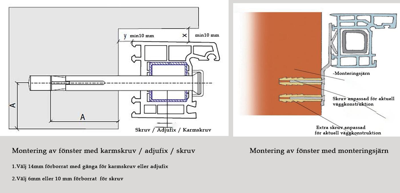 Inåtgående pardörr i PVC : fogskum fönster : Fönster